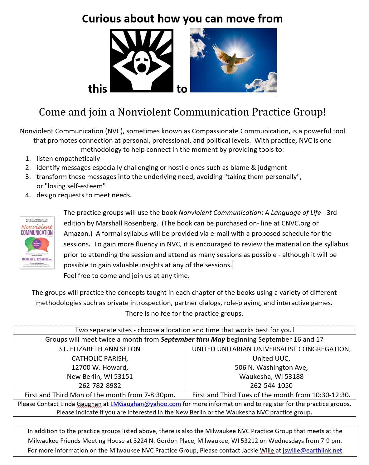 nonviolent communication.png