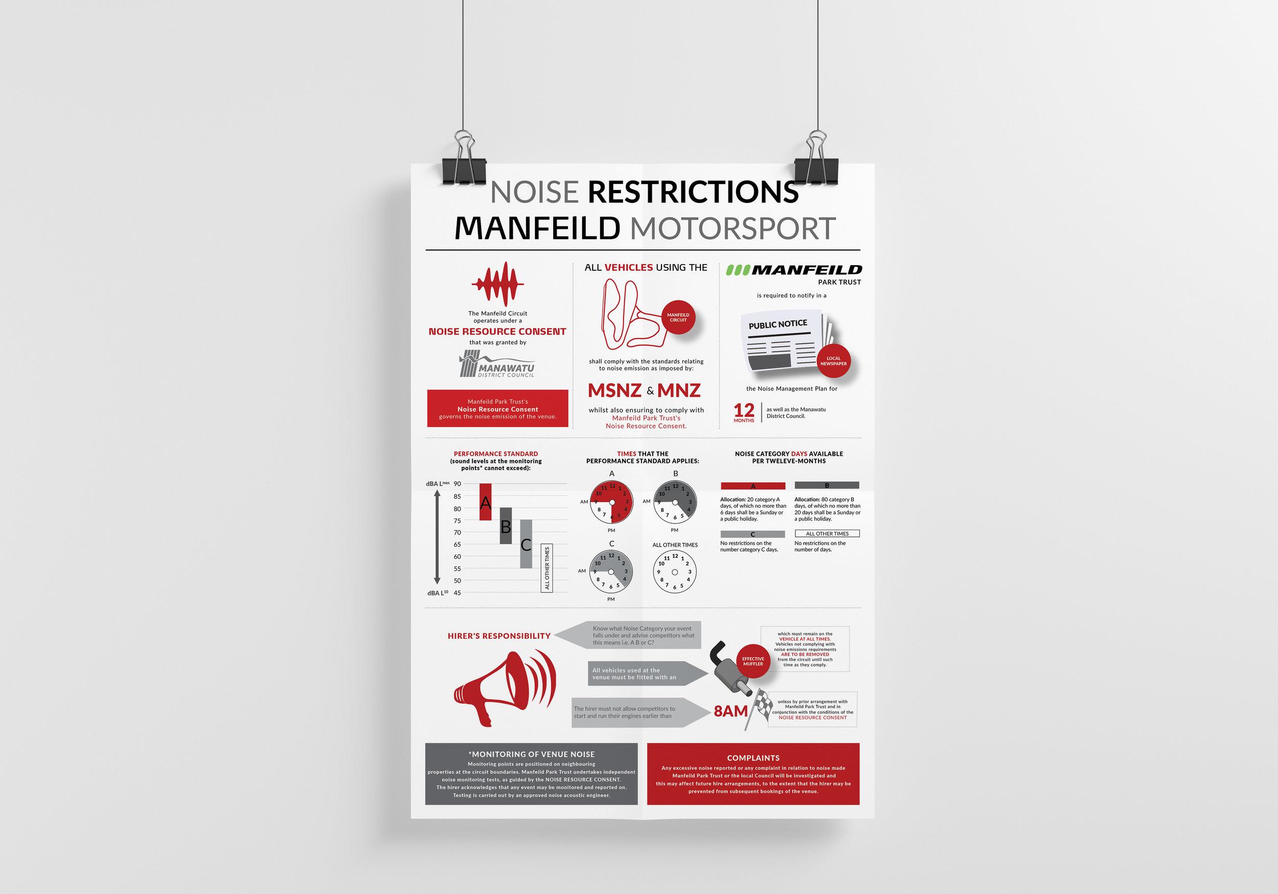 Infographic Manfeild.jpg