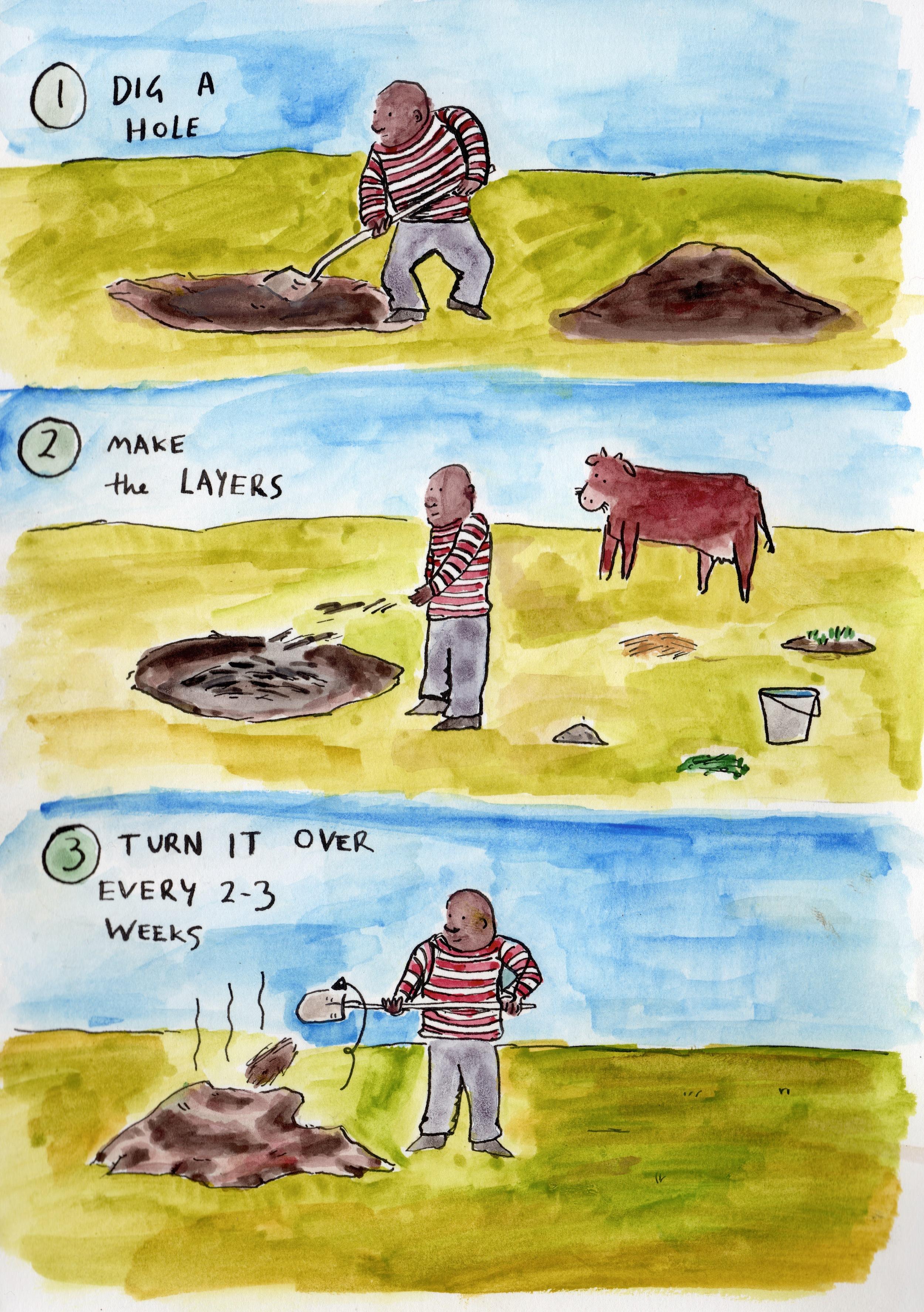 compostsupplement.jpeg