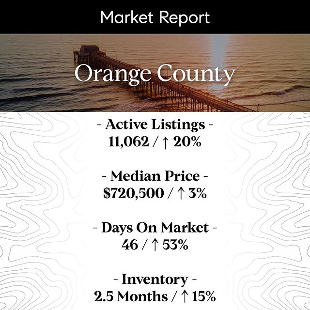 May 2019 Market update for Orange 🍊 County, Los Angeles 🌇 and San Diego 🌅 . 👆➡️
