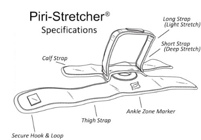 Miracle Stretch® Piri-Stretcher® Therapy Tool   The patented Piri-Stretcher® is used to treat Piriformis Syndrome, Sciatica, and Myofascial Pain in adults. The Piri-Stretcher® is a revolutionary new therapy tool which gently guides and assists in performing focused stretching to isolate and relieve tight piriformis muscles.  The Piri-Stretcher® is an easy-to-use and effective, self-guided solution. The professional-grade Piri-Stretcher® can be used at home or in the clinic to target, isolate, and stretch the elusive piriformis muscles.