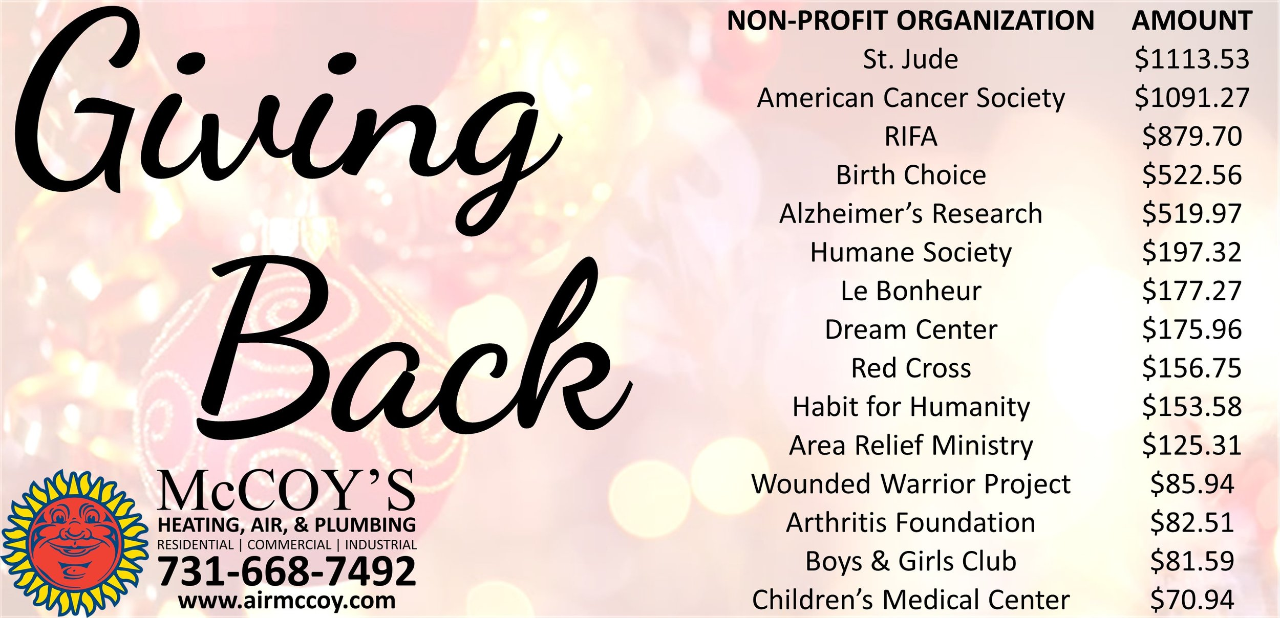 January 1, 2016 - November 30, 3016 Non-Profit Charities Amount