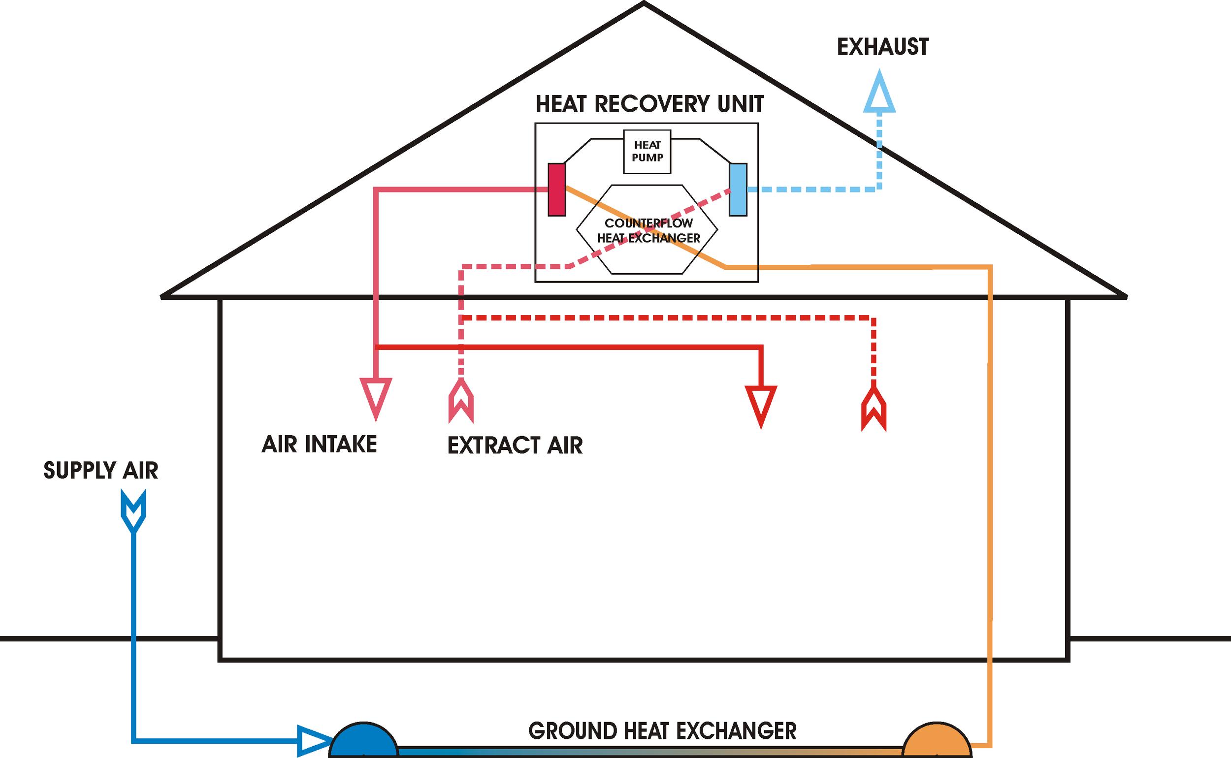 heat pump ventilation diagram