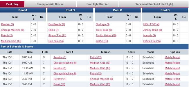 Depending on placement in Thursday's pool play, Machine will cross over with one of the team's from pool D in Pre-Quarters on Friday morning.