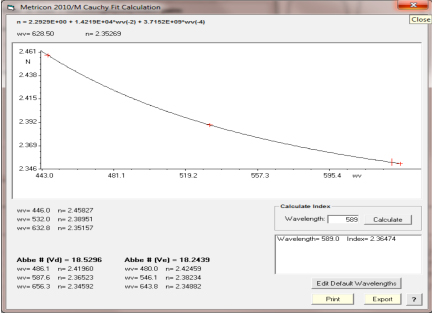 Fig. 1. Cauchy dispersion curve of GaN on sapphire from measurements at 446, 532 and 633 nm