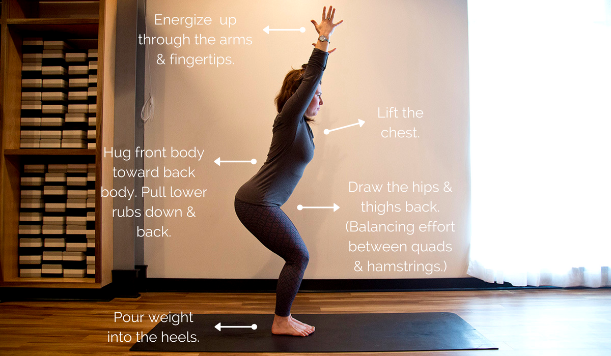 Alignment points for Utkatasana (Chair Pose)