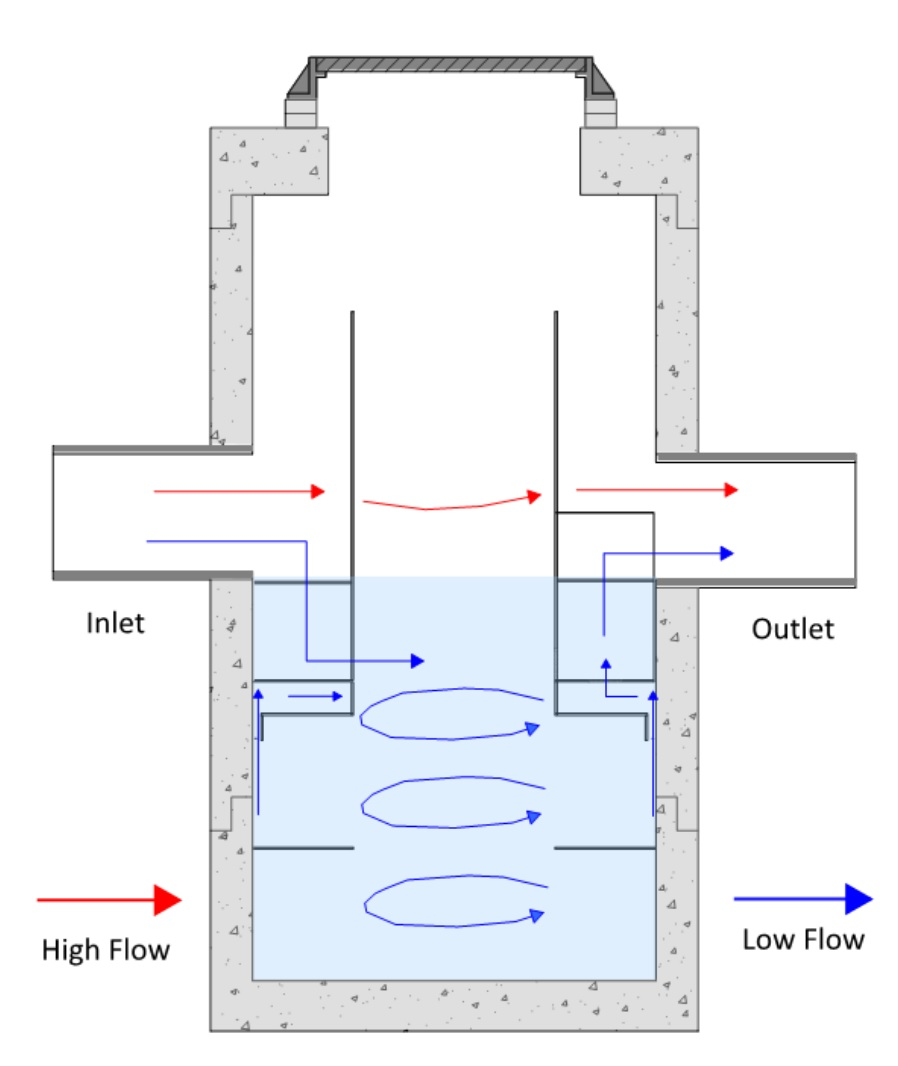 flow paths.jpg