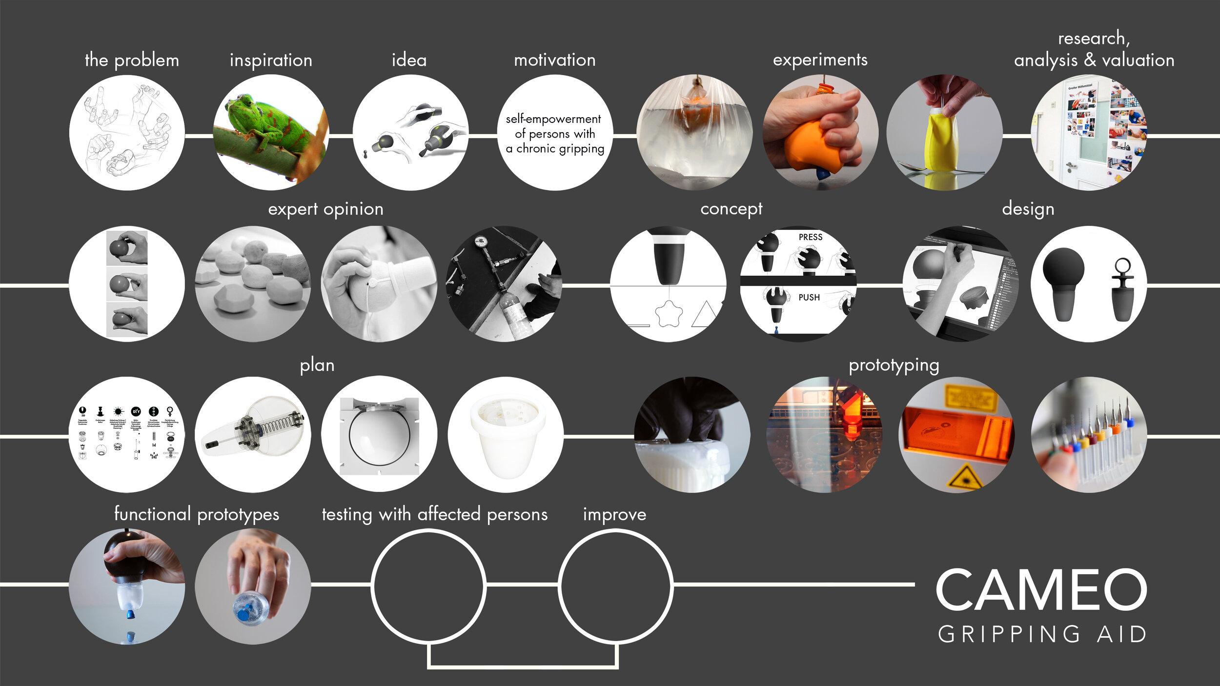designprocesscameo.jpg