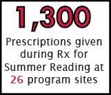 - Celebrating eight years of the Rx for Summer Reading campaign, copies of the book Sometimes I Feel Sunny by Gillian Shields was prescribed by pediatric healthcare providers statewide. Reach Out and Read-Alabama teamed up with the Alabama Department of Rehabilitation Services' Early Intervention program to help parents identify early developmental milestones and access help when needed. Read more about our summer events here....