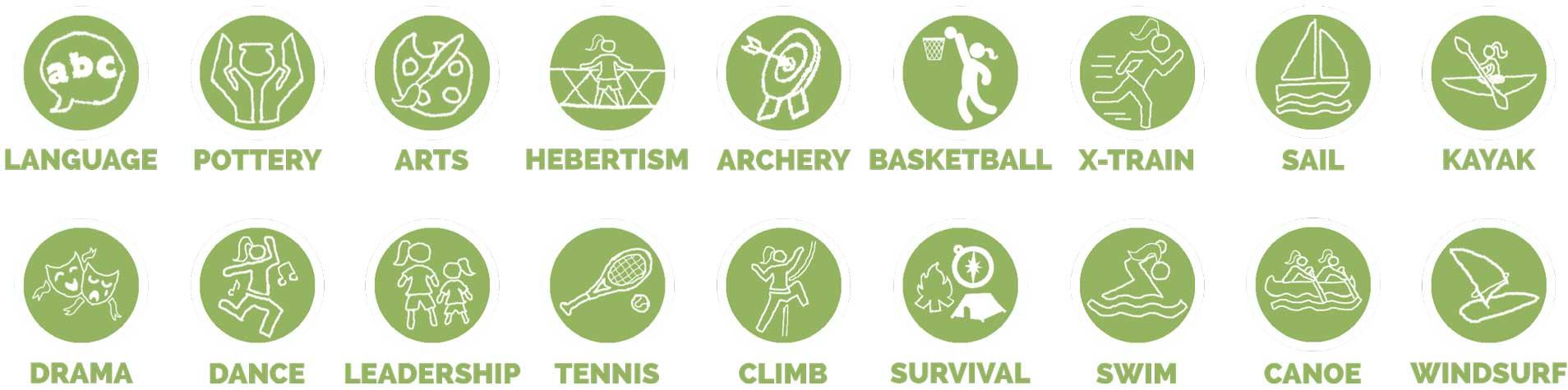 Activities offered: language; pottery; arts; hebertism; archery; basketball; cross-train; sail; kayak; drama; dance; leadership; tennis; climb; survival; swim; canoe; windsurf