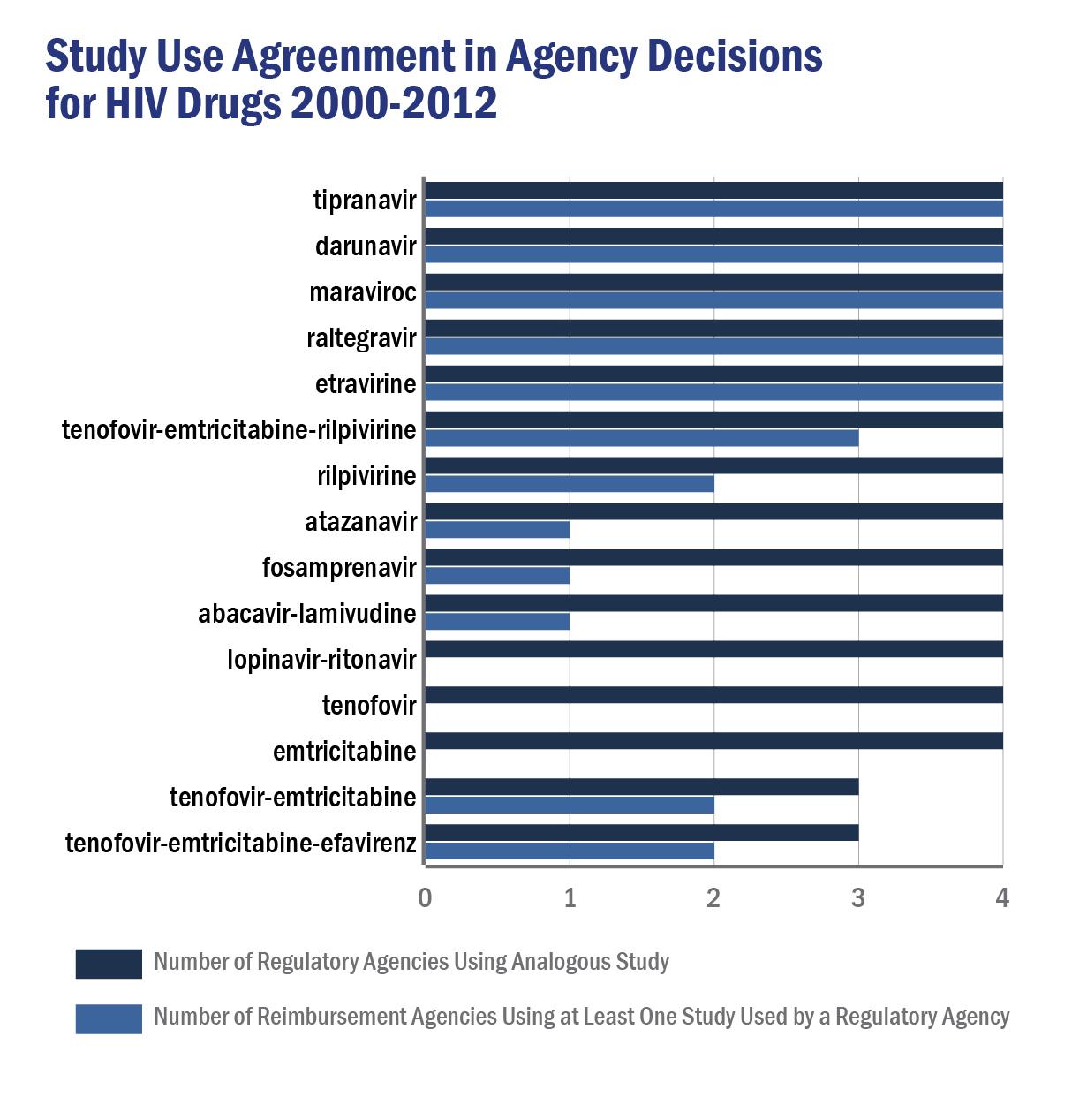 Agreement_Full