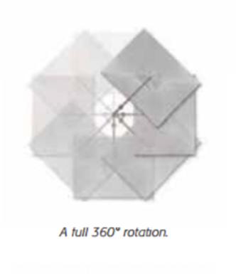 Rotation Diagram.png
