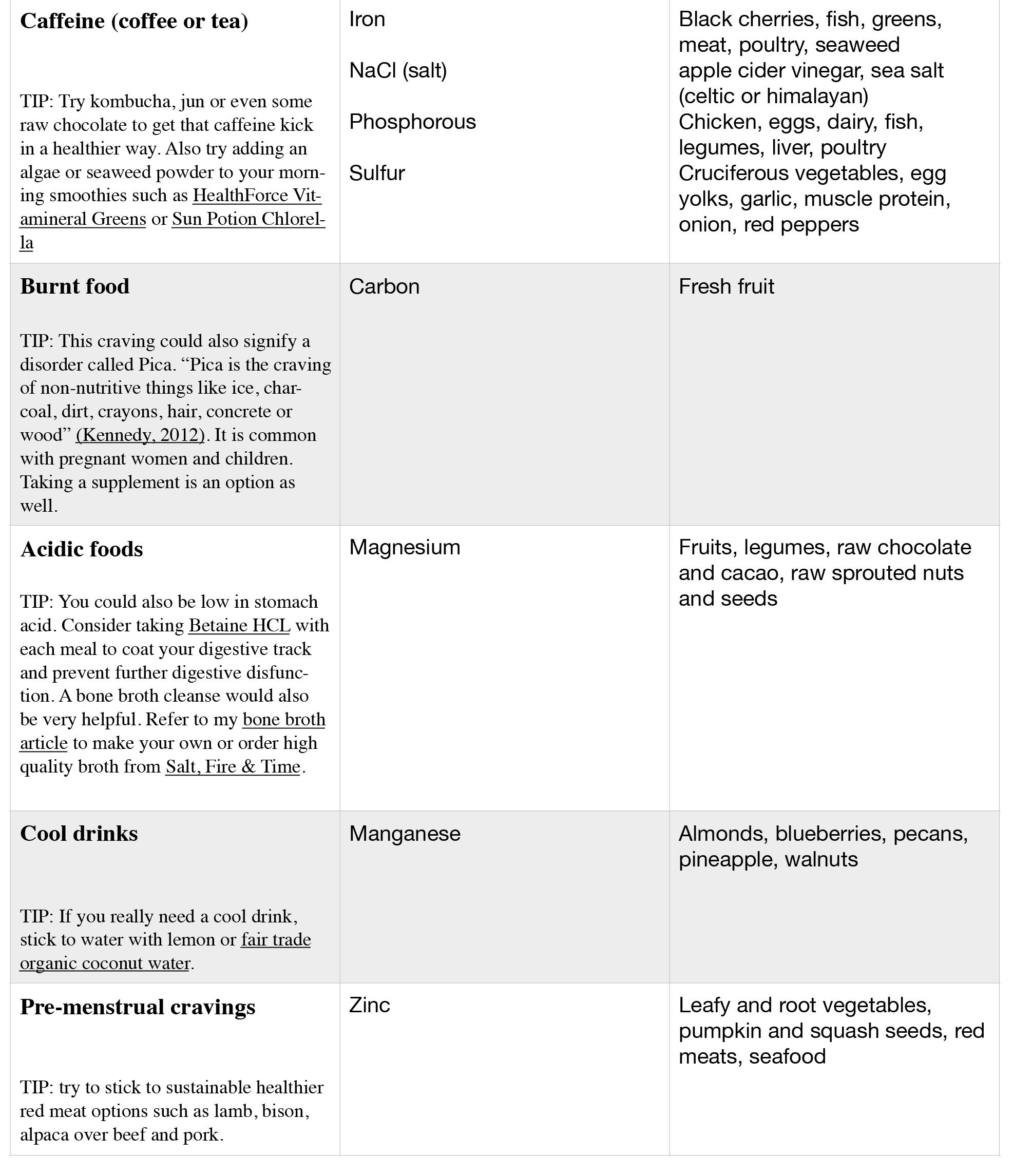 deficiencies 1.png