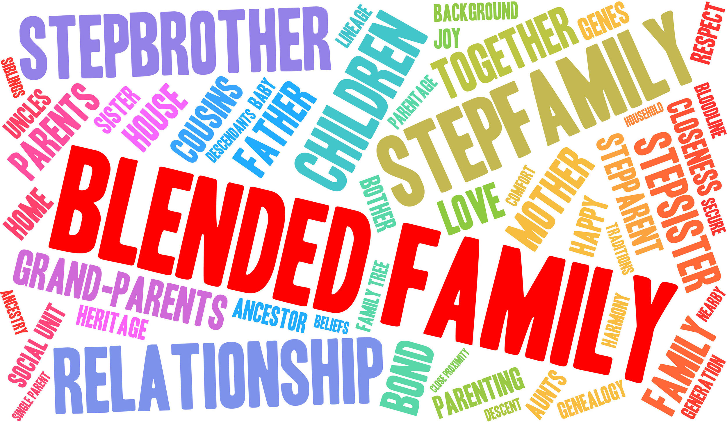 "5 Critical Strategies For Managing Blended Families | by Christopher Taylor, MFT, teen expert and author of ""Back to Basics"""
