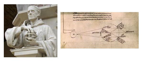 """A statue of Roger Bacon and his diagram and description of optics.""""Roger-bacon-statue"""". Licensed under CC BY-SA 3.0 via  Commons ."""