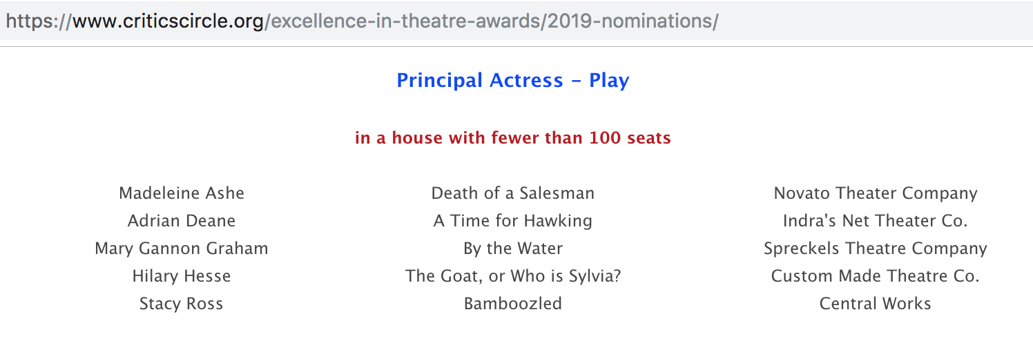 BATCC Nomination - Best Actress 2018