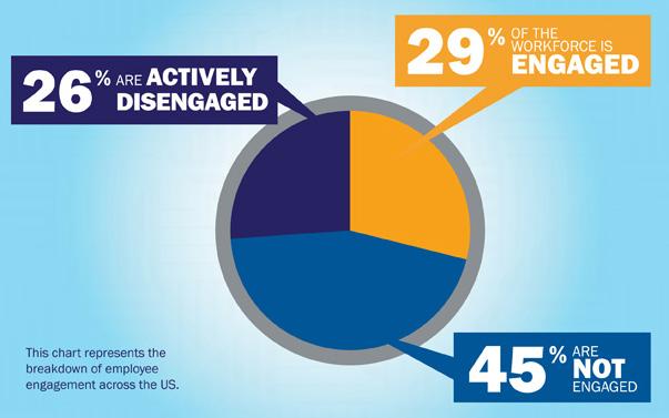Dale-Carnegie-Engaged-Employee-Infographic.jpeg