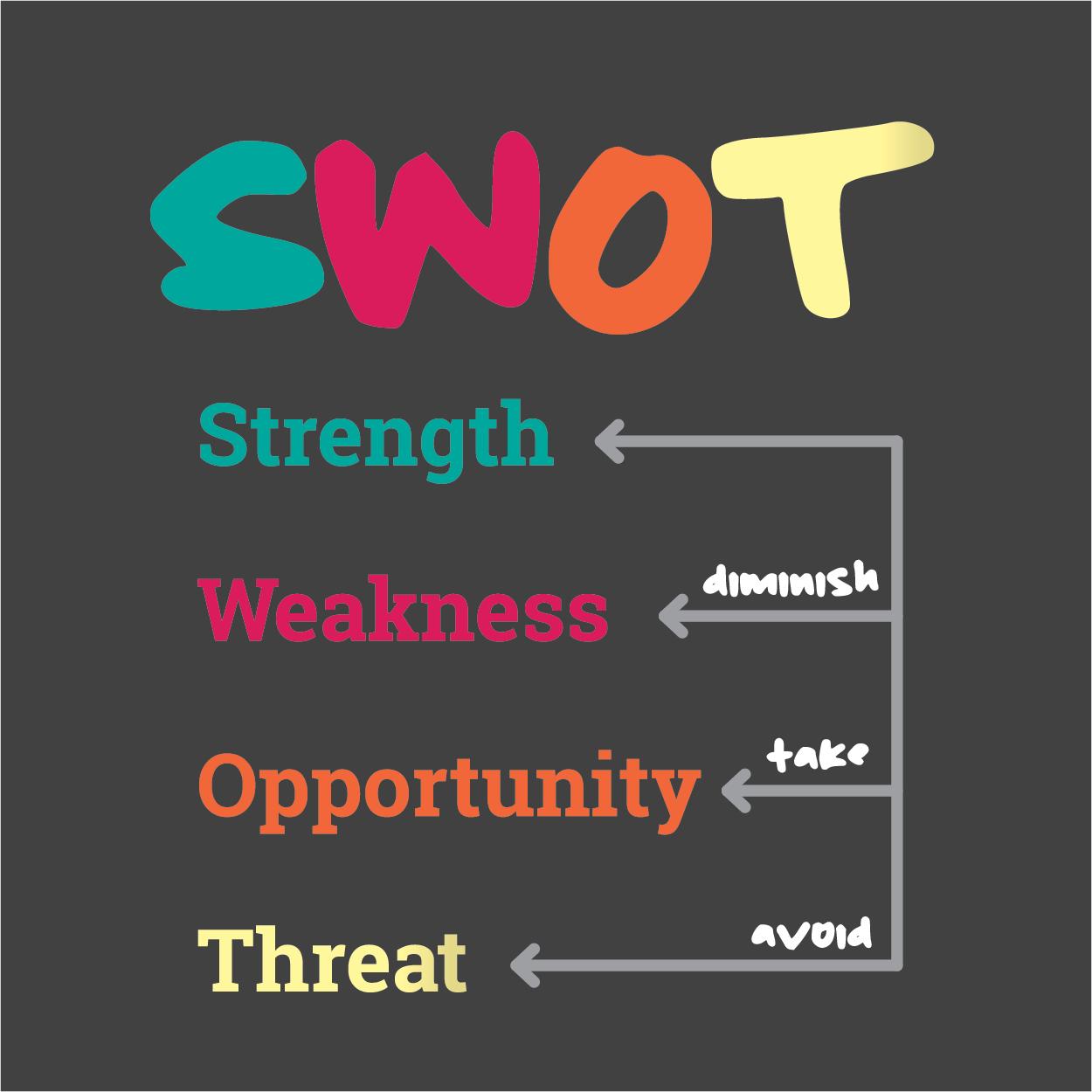 SWOT.png