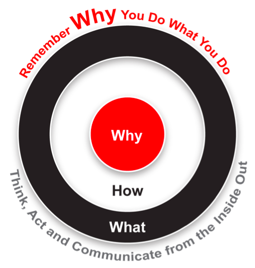 Simon Sinek: Start With Why