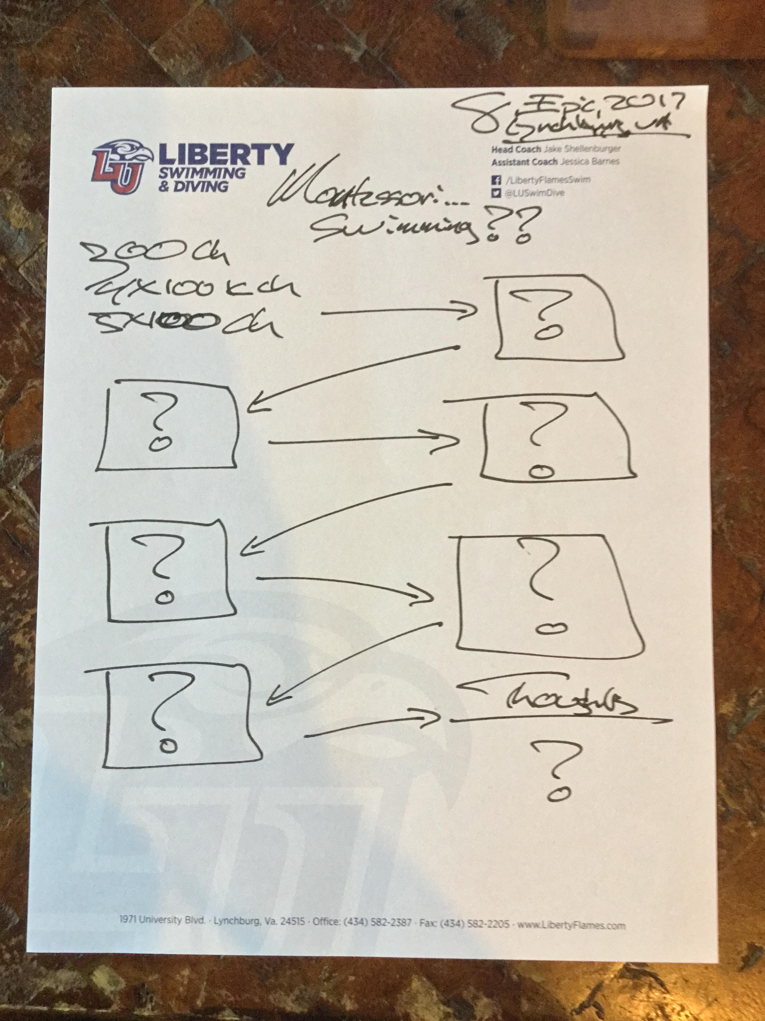 Liberty-university-swimming-sprint.JPG