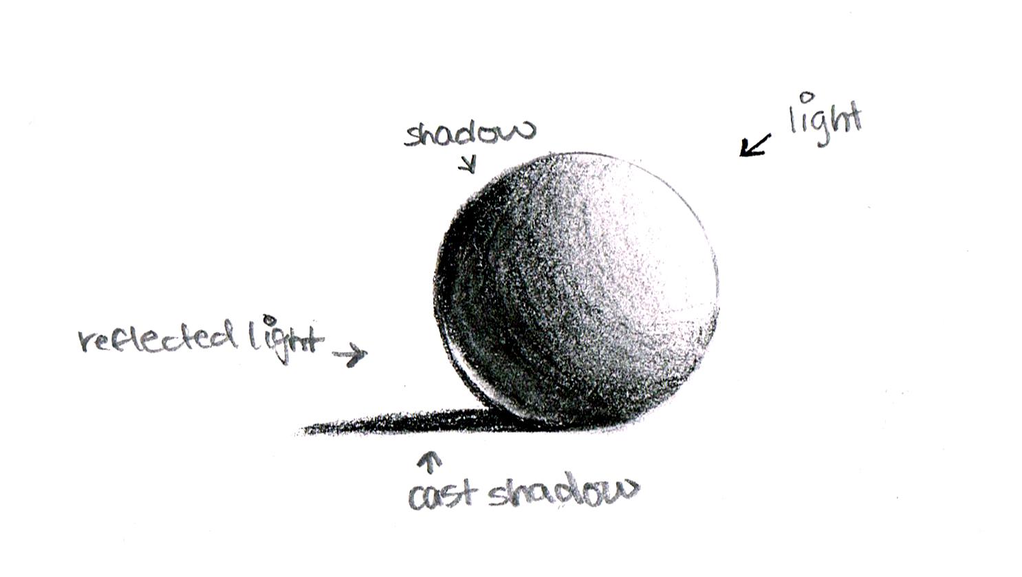sphere_shadows