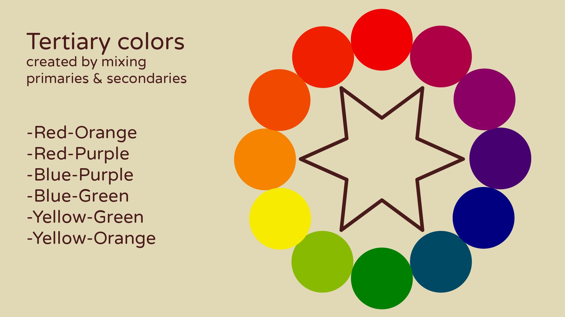 tertiary_colors