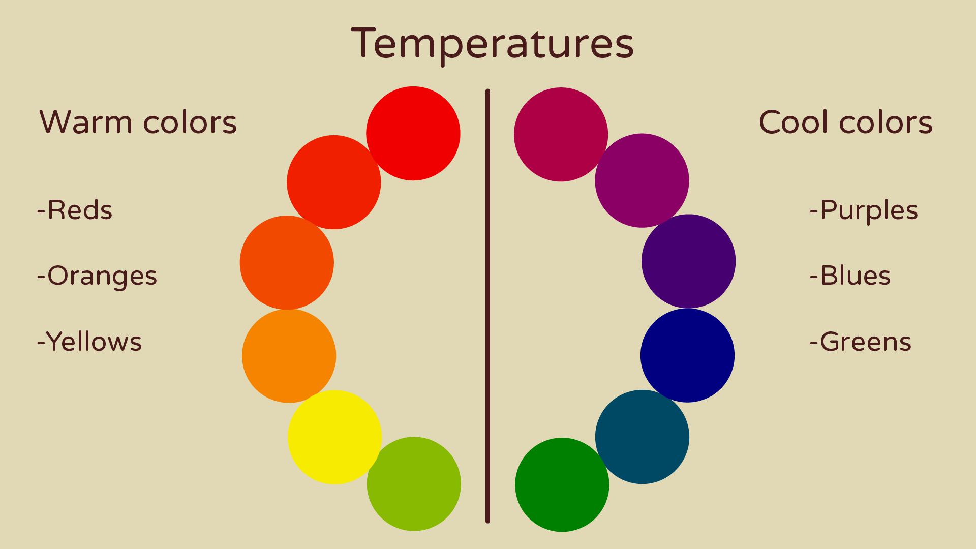 color_temperatures