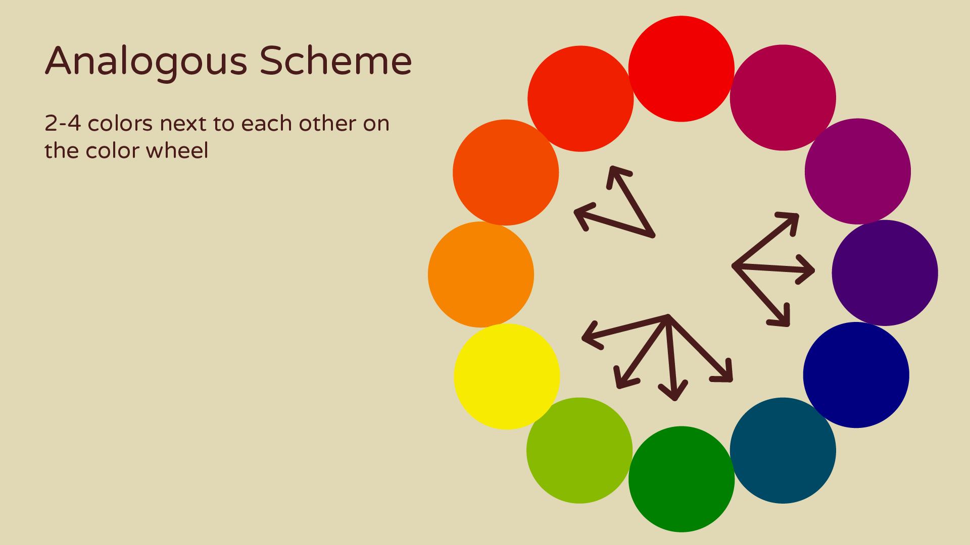 analogous_scheme