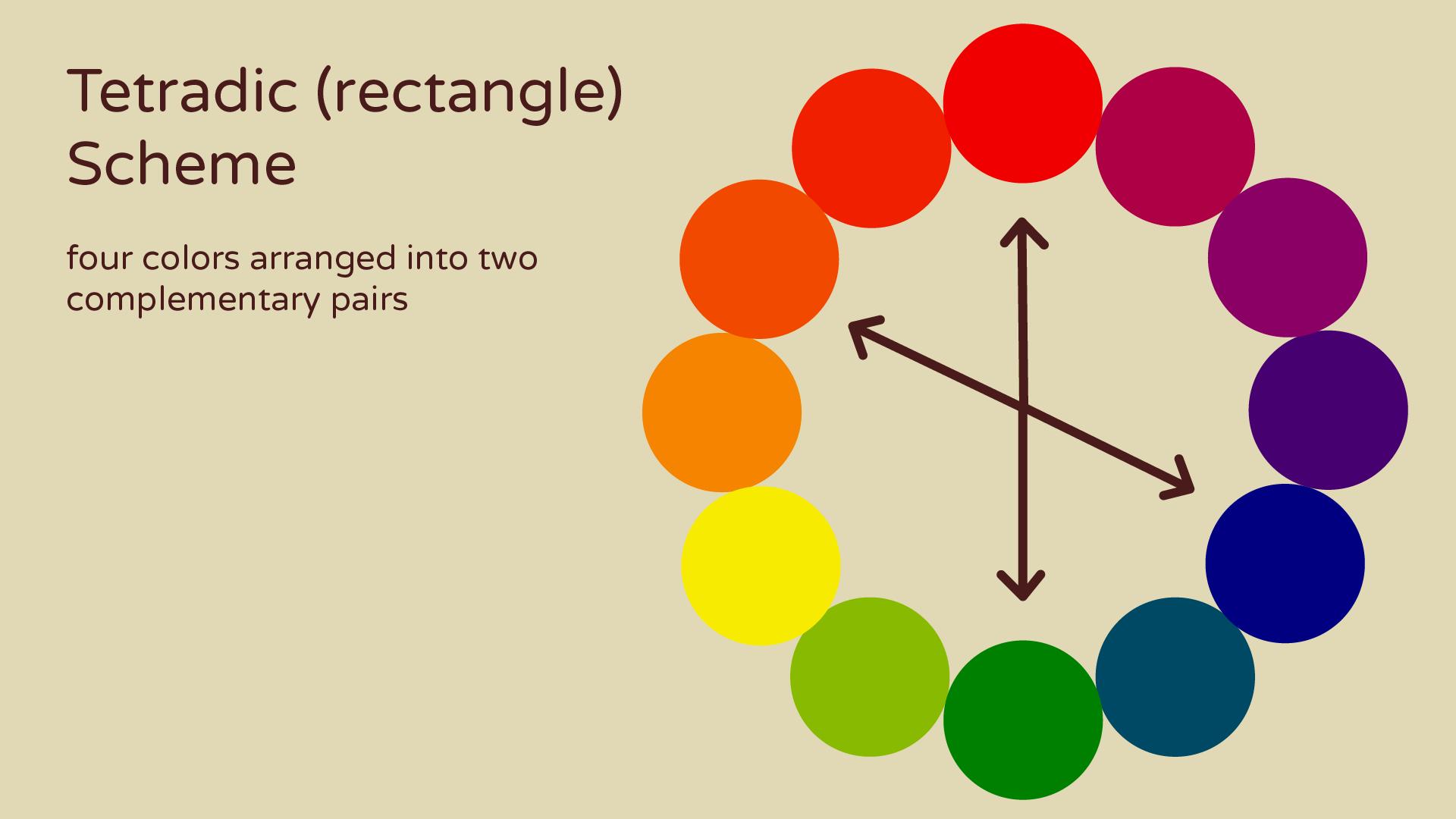 Tetradic_1.png