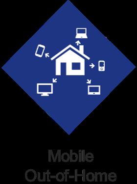 Mobile OOO Icon.png