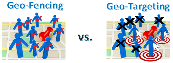 Geo-Fencing vs Geo-Retargeting.png