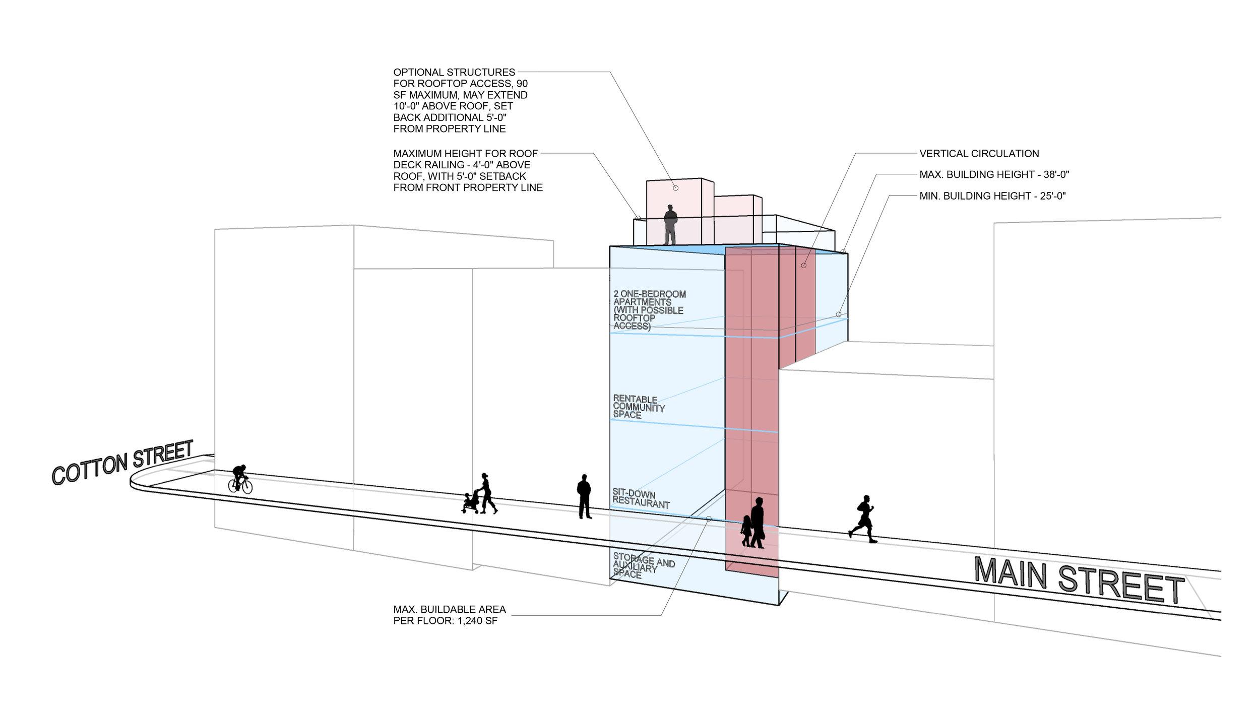 4328 Main Street zoning study3.jpg