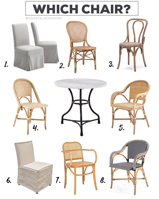 🔺WHICH CHAIR?🔺➡️I always appreciate your help! SO...🤔I bought this dining table for our little office/music room and now I need to pick a set of 2 chairs! While the rest of our home is blue and white and light, this room has a dark evergreen 🌲 accent wall, light sand colored walls, white storage cabinets, brass and black metals, etc. I'm leaning toward a few favorites, but would love to know your thoughts! ➡️Some of these are on major sale right now, so I'd like to make a decision ASAP!🙏🏻 Thanks for your input!😄❤️🙌🏻 . I've linked these in the @liketoknow.it app for reference and will also link them in stories and on the blog.❤️ . . . . . #coastalinteriors#homeoffice#bistrotable#bistrochairs#diningroomchairs#diningroom#kitchennook http://liketk.it/2D9tl #liketkit #LTKhome #LTKsalealert #frenchcafe#cafechairs#coastalhome#coastal#homedecor#homedecorinspo#homedesign#homedecoratingideas#homeinspo#betterhomesandgardens#smmakelifebeautiful#beautifulhomes#loveyourhome