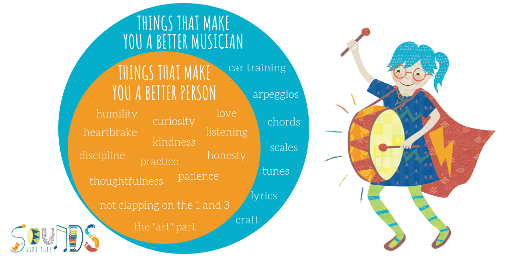 Things that make you a better musician (1).png