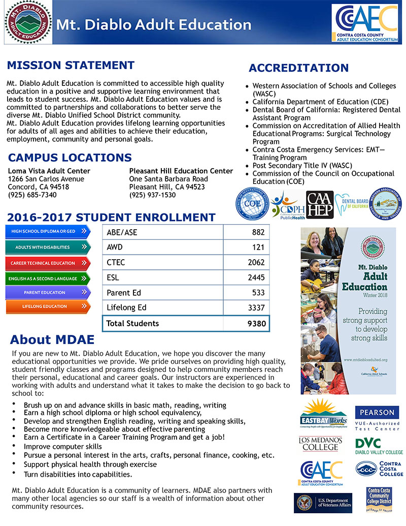 MDAE Data 2016-2016 Fact Sheet-1.jpg