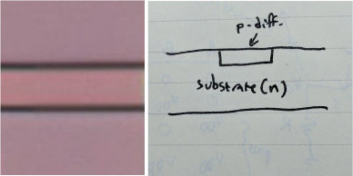 P-type diffusion.