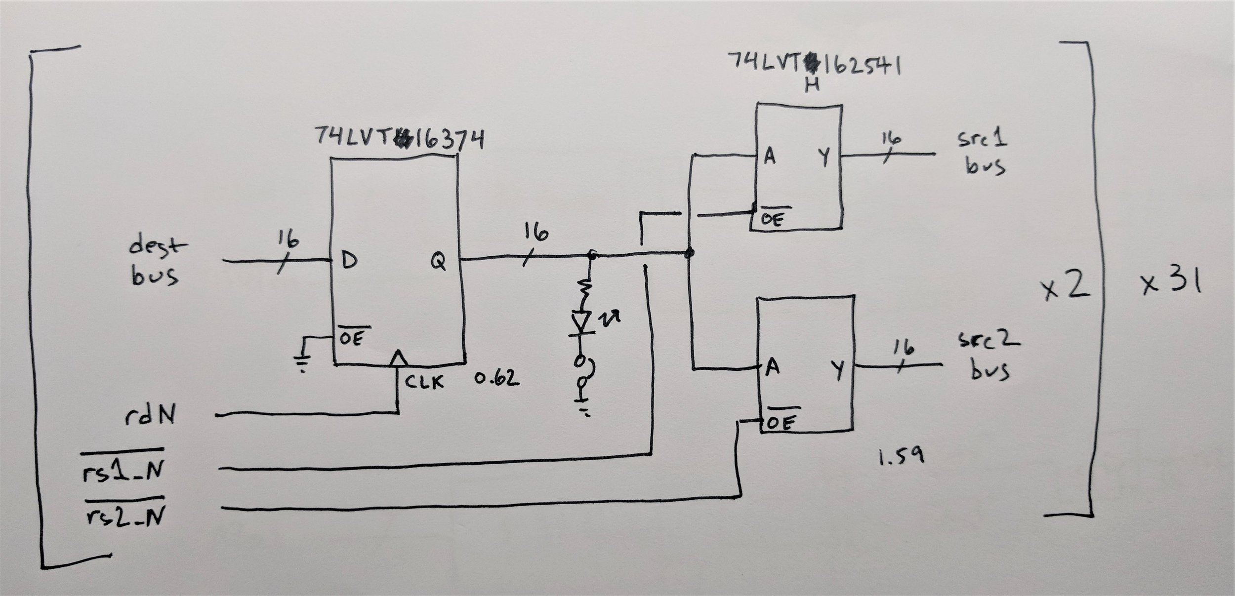 C To Risc V Compiler