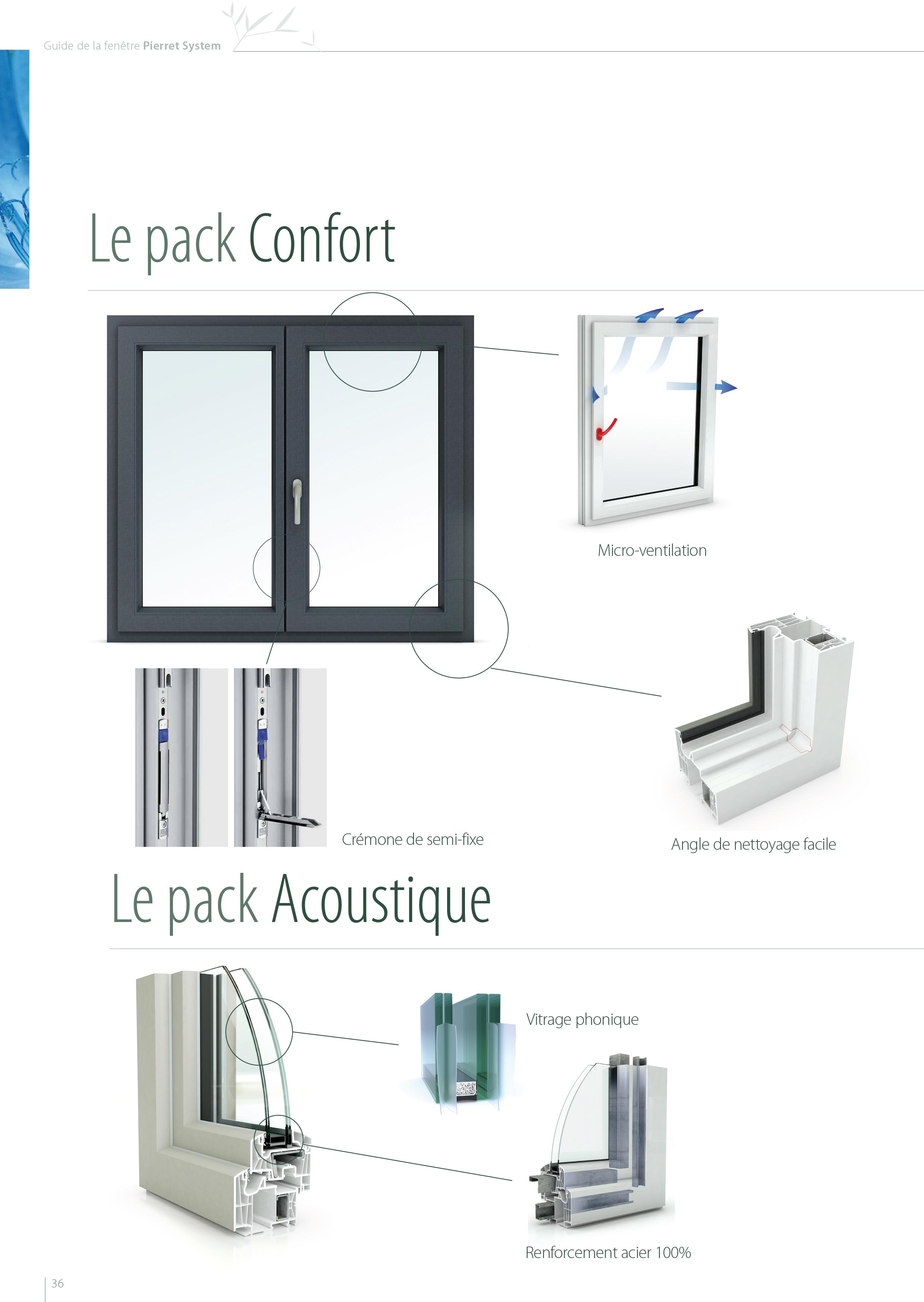 Pack confort.jpg