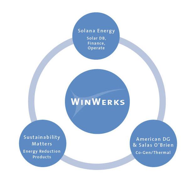 winwerks about img.jpg