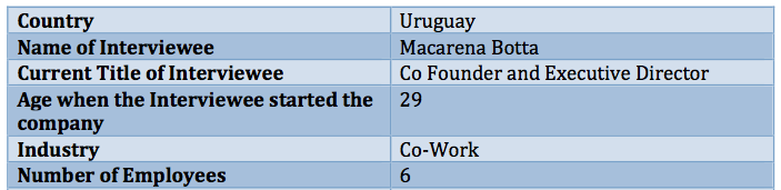 uruguay co work