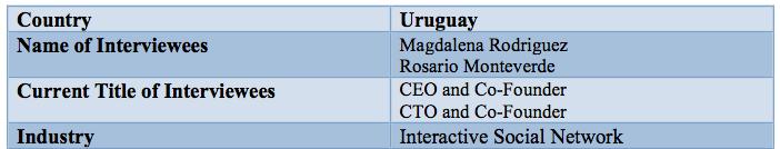 Uruguay Entrepreneur