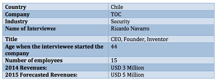 chile emprendedor