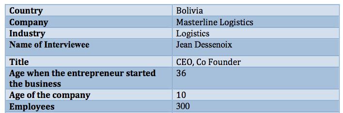 bolivia entrepreneur