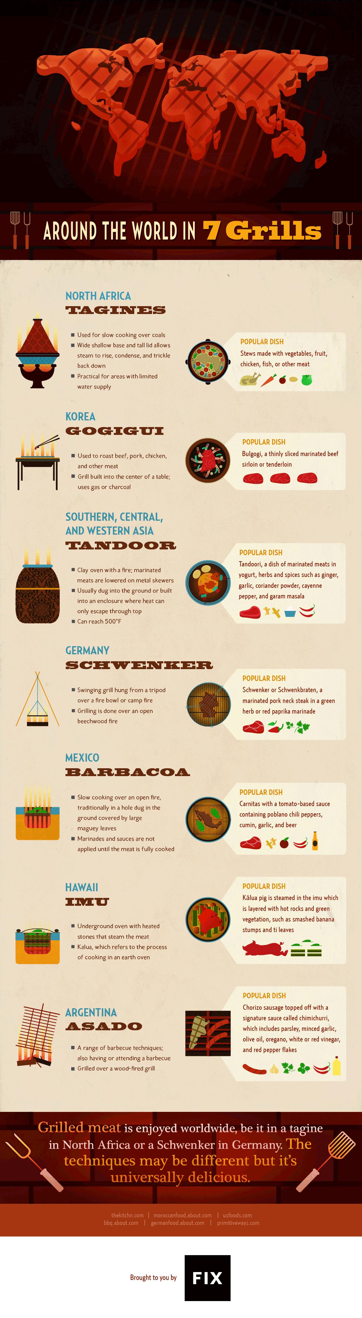 Around the World in Seven Grills