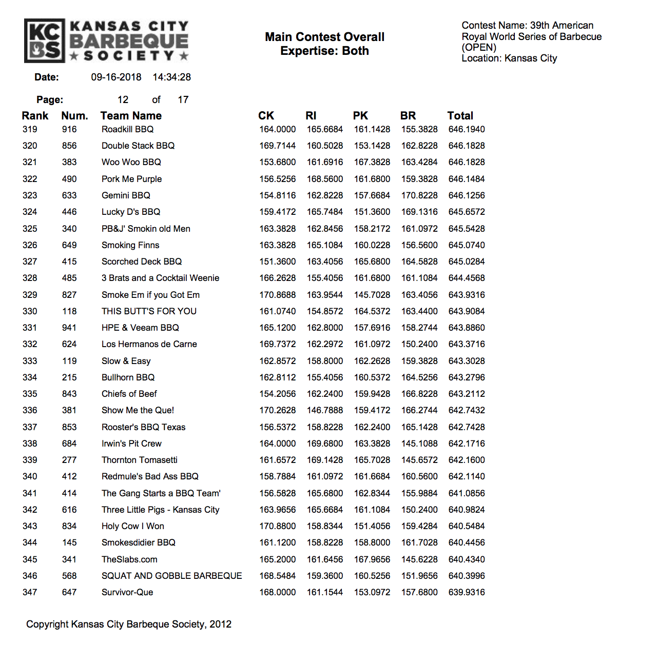 American Royal 2018 Results page 12