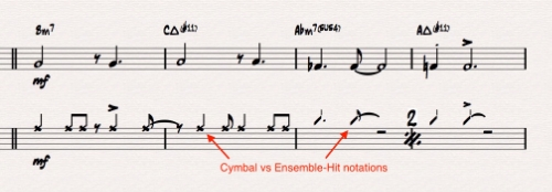 Ex 15. Another sample of various drum note-heads and their use. Here, cymbal notation is contrasted to ensemble-hit notation. Notice the ensemble-hits reside slightly above the staff.