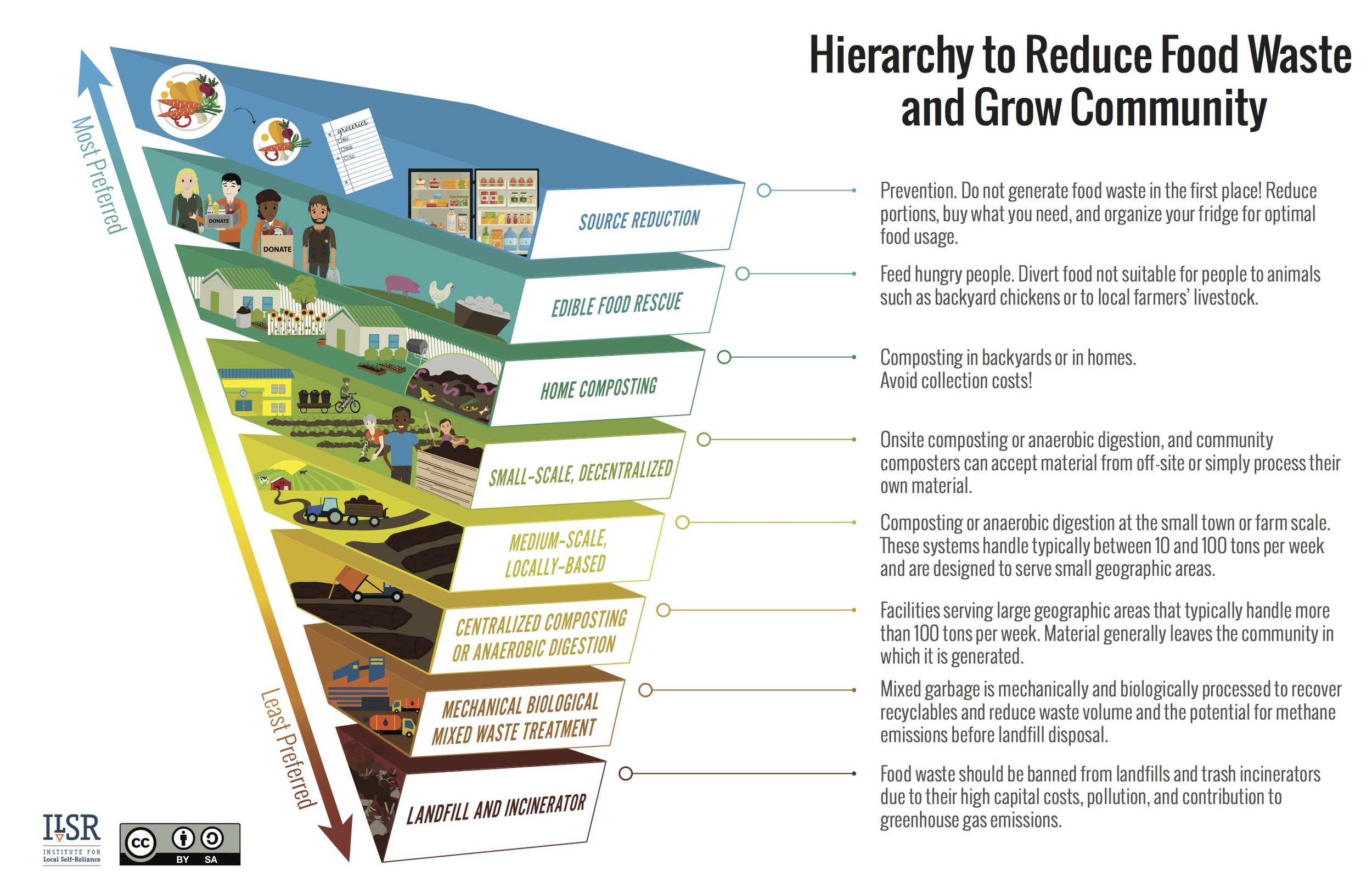 HierarchyIG-FINAL-11x17.jpg