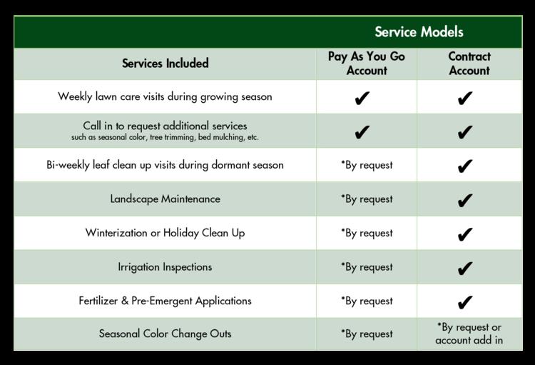 Service-Models.png