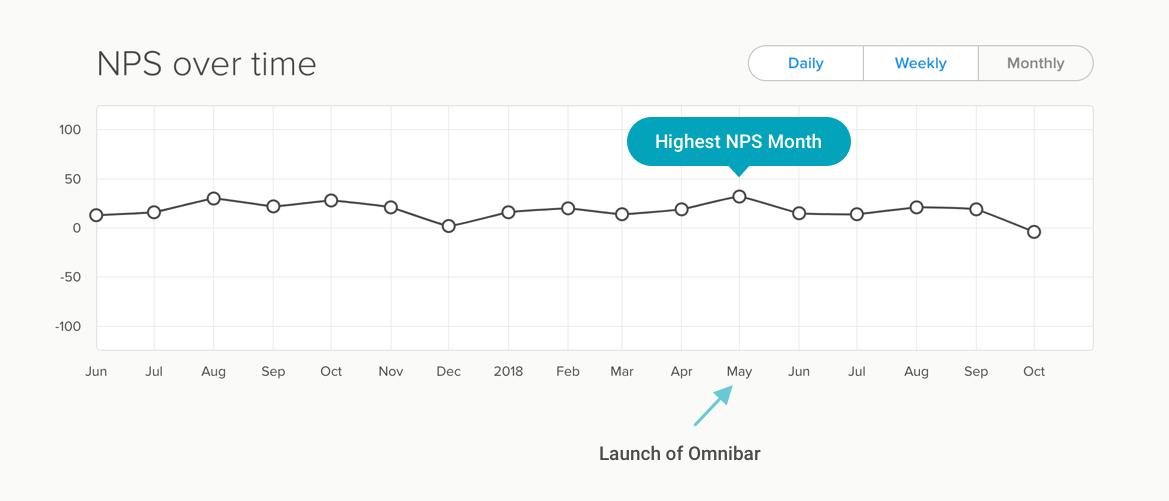 omnibar-nps.png