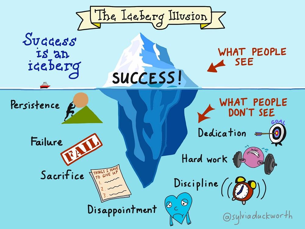 ( The Iceberg Illusion  | Sylvia Duckworth)
